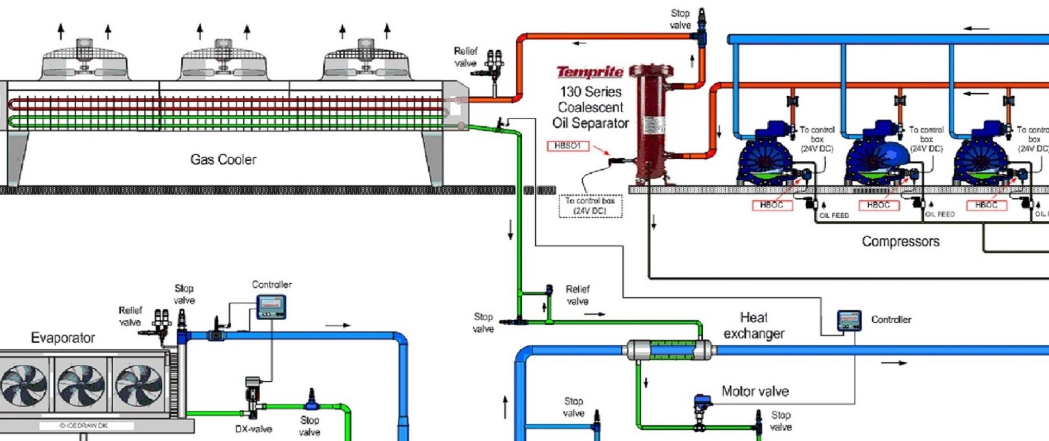 Melbourne Industrial Refrigeration Mnk Technical Services